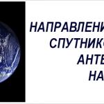 Направление спутниковой антенны на карте