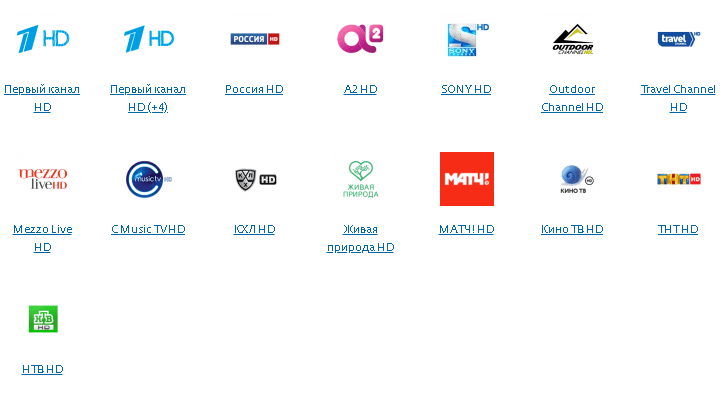 каналы HD пакет Премьер