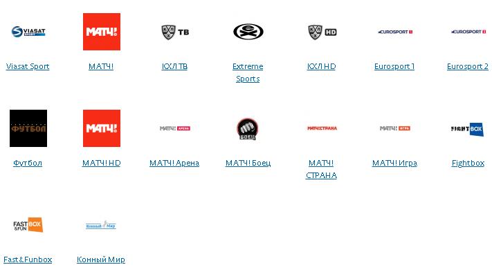 Каналы Спорт пакет Премьер