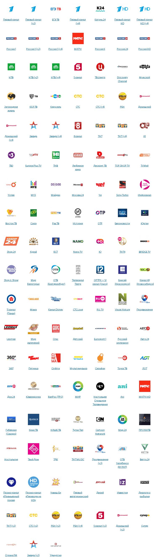 Все телеканалы пакета Мастер