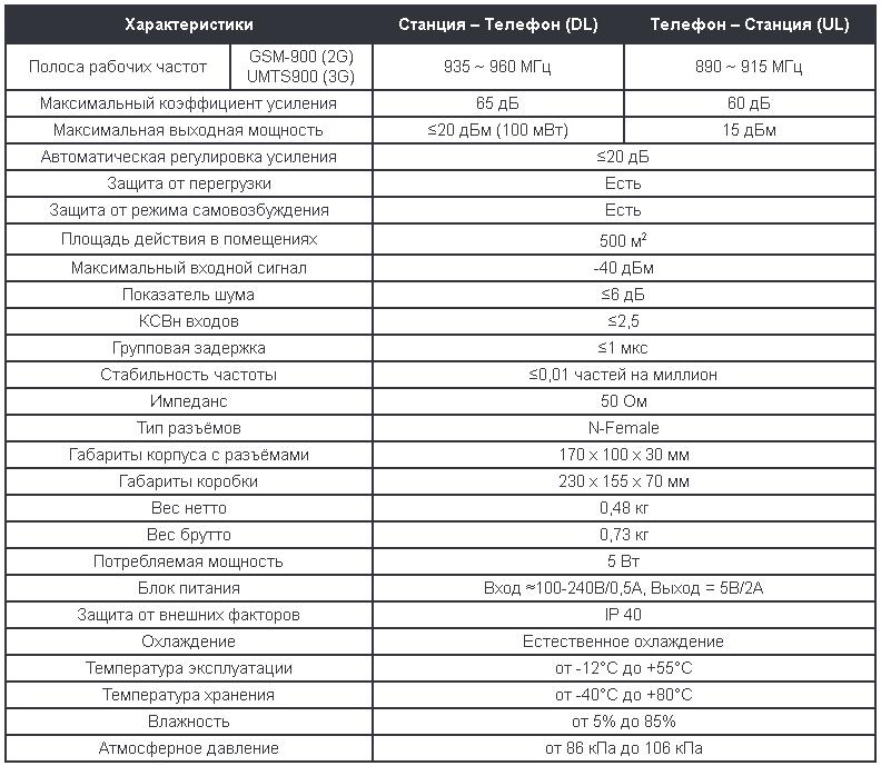 titan 900 технические характеристики